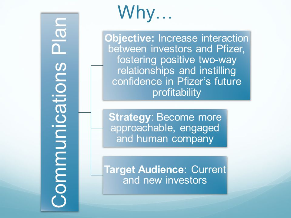 Communications Plan Objective: Increase interaction between investors and Pfizer, fostering positive two-way relationships and instilling confidence in Pfizer's future profitability Strategy: Become more approachable, engaged and human company Target Audience: Current and new investors Why…