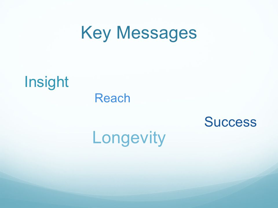 Key Messages Insight Reach Longevity Success