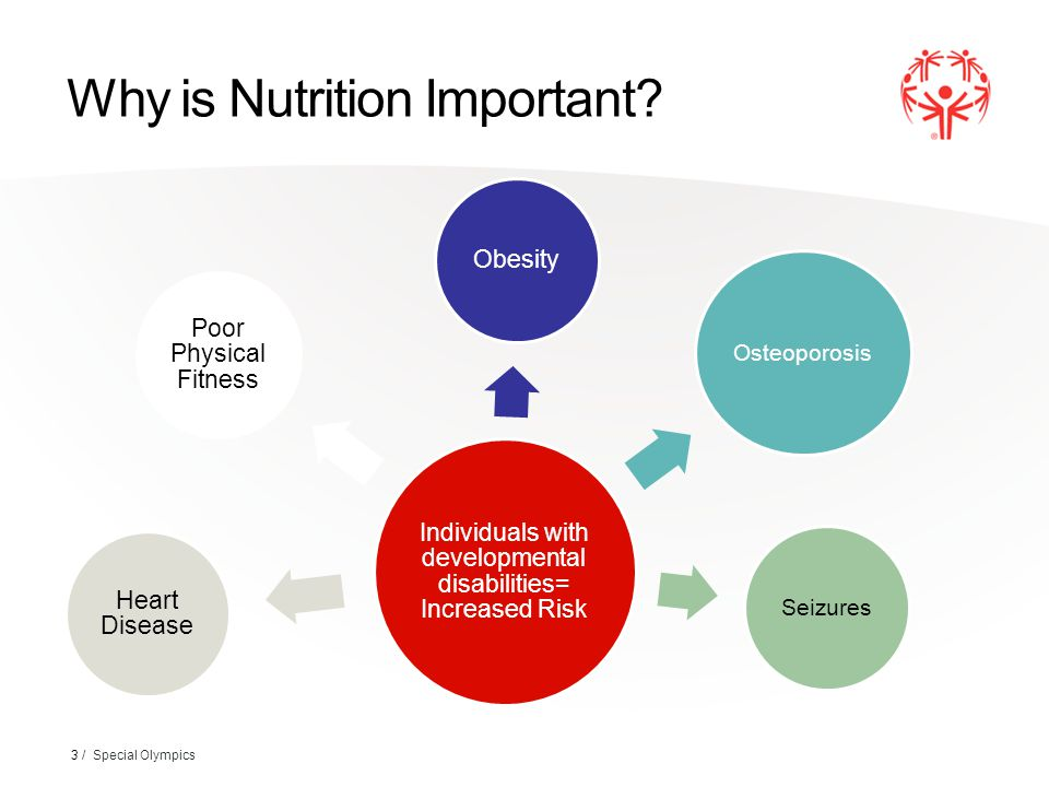 Why is Nutrition Important.