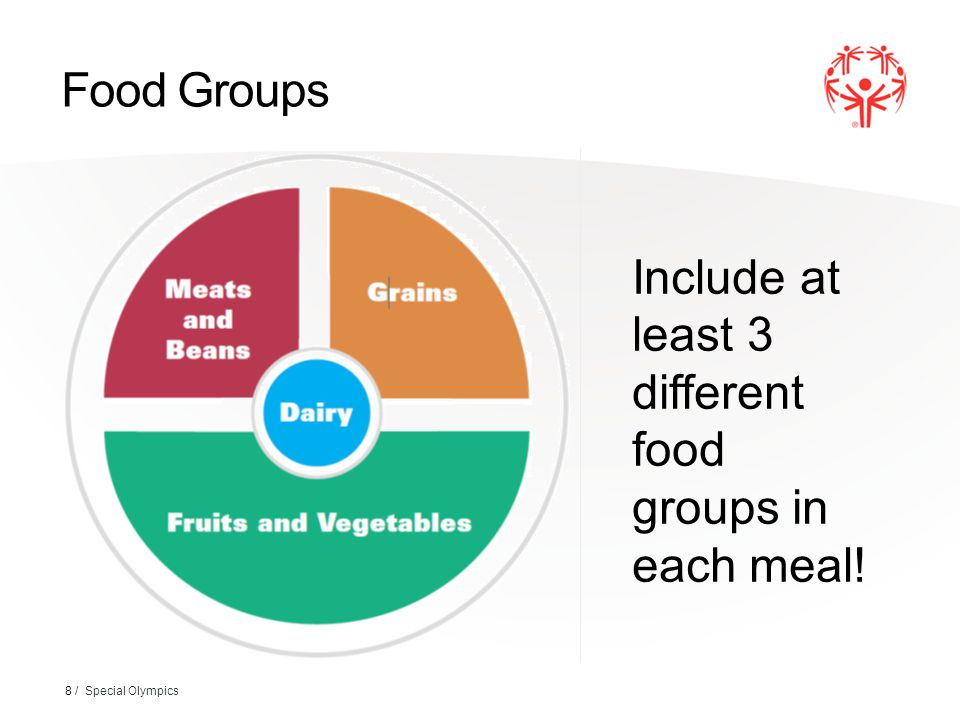 Food Groups 8 / Special Olympics Include at least 3 different food groups in each meal!
