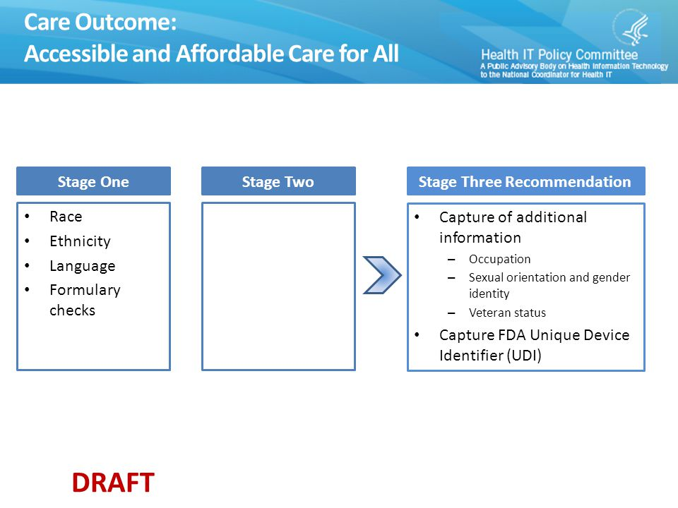 DRAFT Care Outcome: Accessible and Affordable Care for All Stage One Race Ethnicity Language Formulary checks Stage TwoStage Three Recommendation Capture of additional information – Occupation – Sexual orientation and gender identity – Veteran status Capture FDA Unique Device Identifier (UDI)
