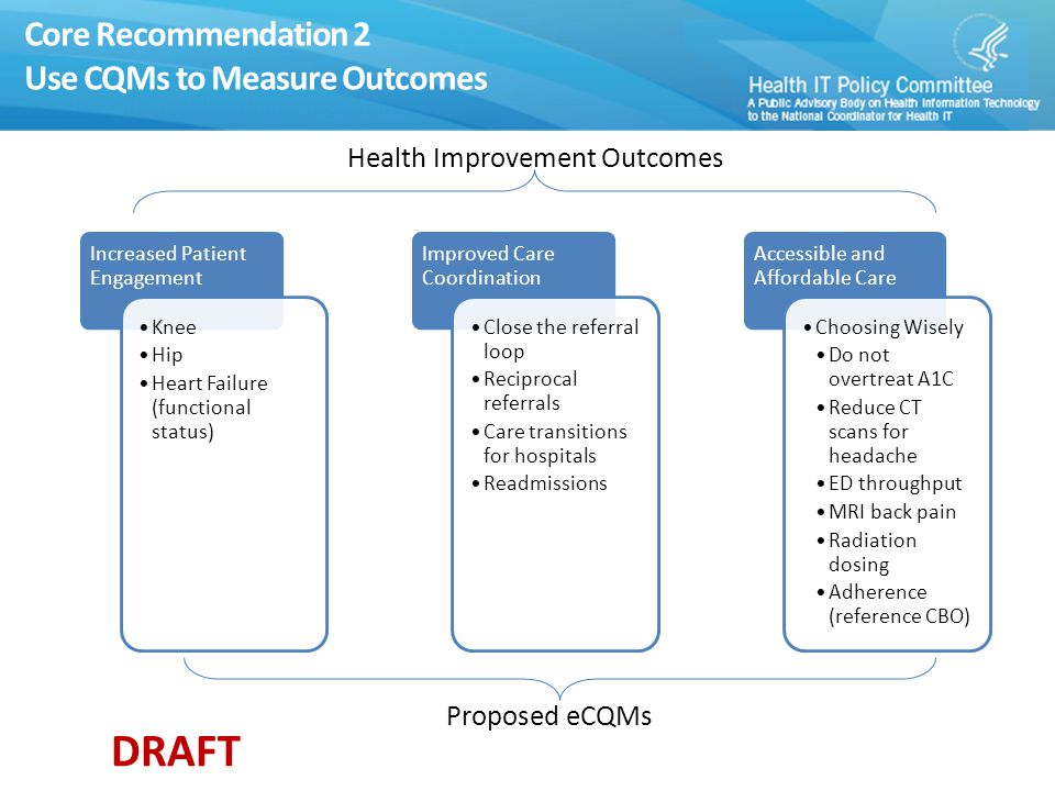 DRAFT Core Recommendation 2 Use CQMs to Measure Outcomes Increased Patient Engagement Knee Hip Heart Failure (functional status) Improved Care Coordination Close the referral loop Reciprocal referrals Care transitions for hospitals Readmissions Accessible and Affordable Care Choosing Wisely Do not overtreat A1C Reduce CT scans for headache ED throughput MRI back pain Radiation dosing Adherence (reference CBO) Health Improvement Outcomes Proposed eCQMs