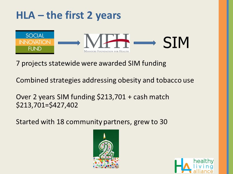 HLA – the first 2 years SIM 7 projects statewide were awarded SIM funding Combined strategies addressing obesity and tobacco use Over 2 years SIM funding $213,701 + cash match $213,701=$427,402 Started with 18 community partners, grew to 30
