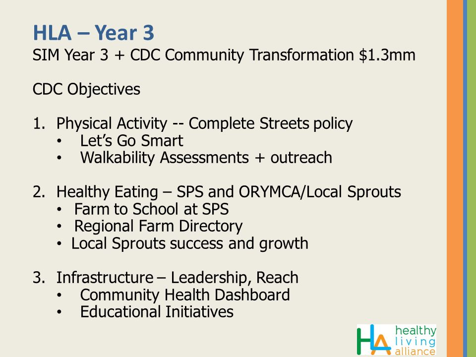 HLA – Year 3 SIM Year 3 + CDC Community Transformation $1.3mm CDC Objectives 1.Physical Activity -- Complete Streets policy Let's Go Smart Walkability Assessments + outreach 2.Healthy Eating – SPS and ORYMCA/Local Sprouts Farm to School at SPS Regional Farm Directory Local Sprouts success and growth 3.Infrastructure – Leadership, Reach Community Health Dashboard Educational Initiatives