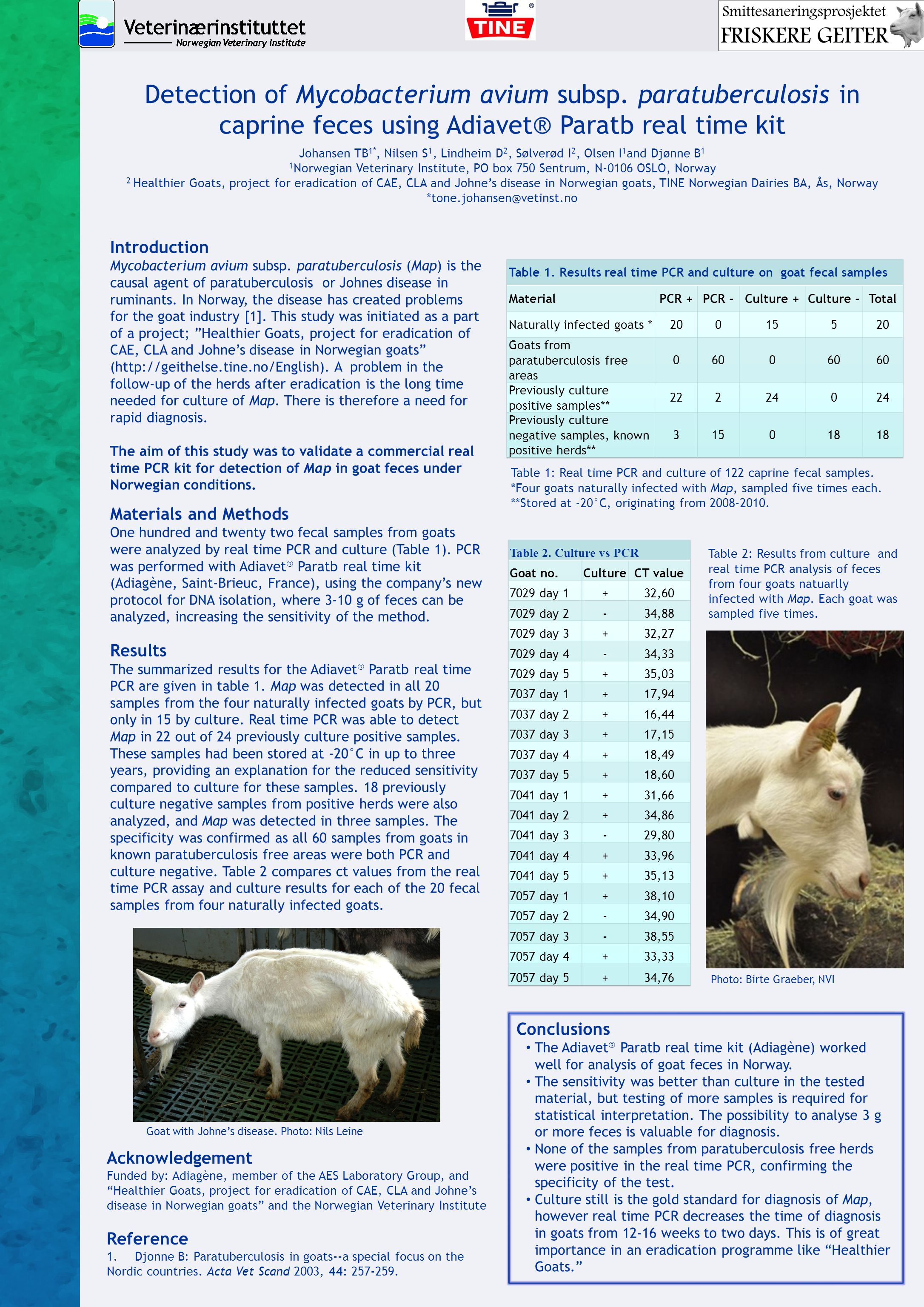 Detection of Mycobacterium avium subsp.