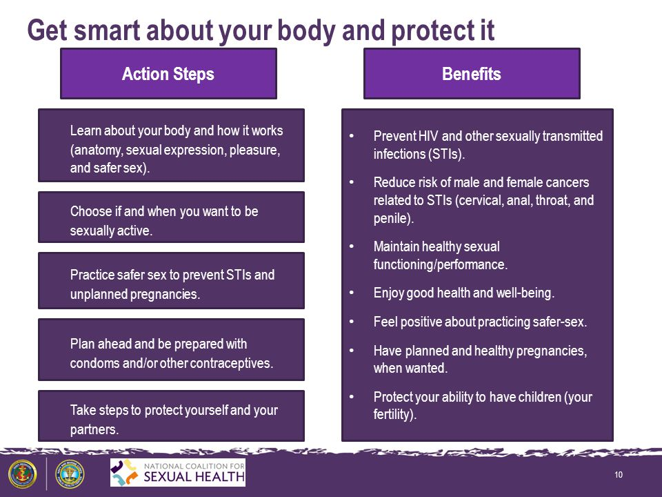 Get smart about your body and protect it 10 Action StepsBenefits Prevent HIV and other sexually transmitted infections (STIs).