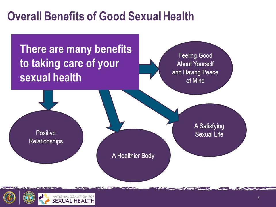 A Satisfying Sexual Life Positive Relationships A Healthier Body Feeling Good About Yourself and Having Peace of Mind Overall Benefits of Good Sexual Health There are many benefits to taking care of your sexual health 4