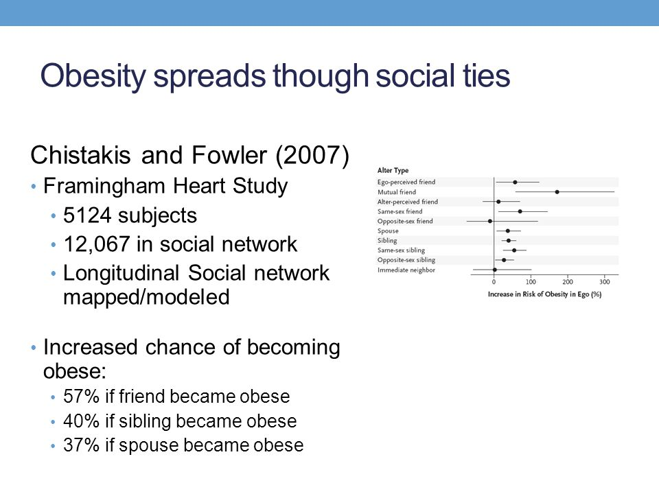 Eating is a social activity