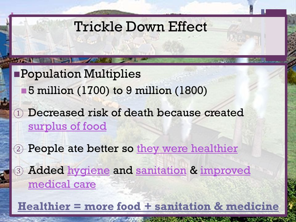 + Trickle Down Effect Population Multiplies 5 million (1700) to 9 million (1800) ① Decreased risk of death because created surplus of food ② People at