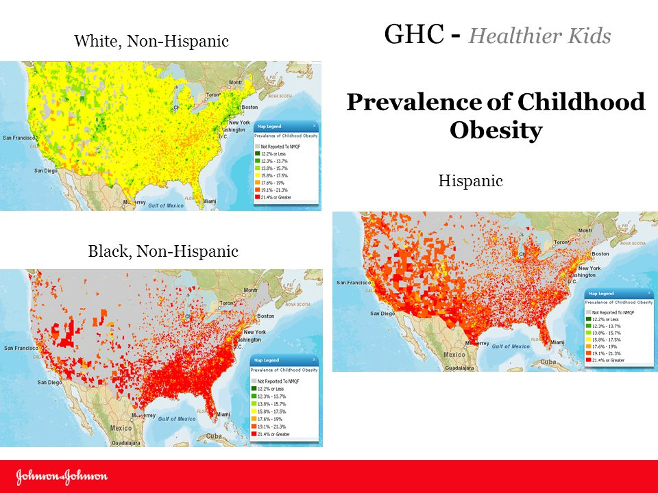 Prevalence of Childhood Obesity White, Non-Hispanic Hispanic Black, Non-Hispanic GHC - Healthier Kids