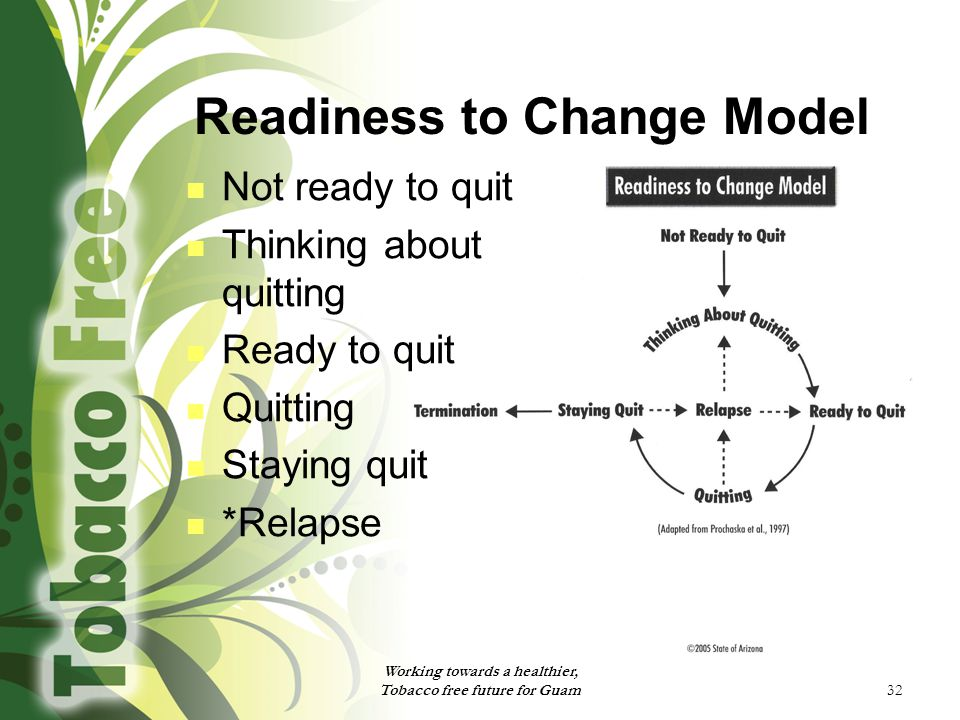 32 Readiness to Change Model Working towards a healthier, Tobacco free future for Guam Not ready to quit Thinking about quitting Ready to quit Quittin