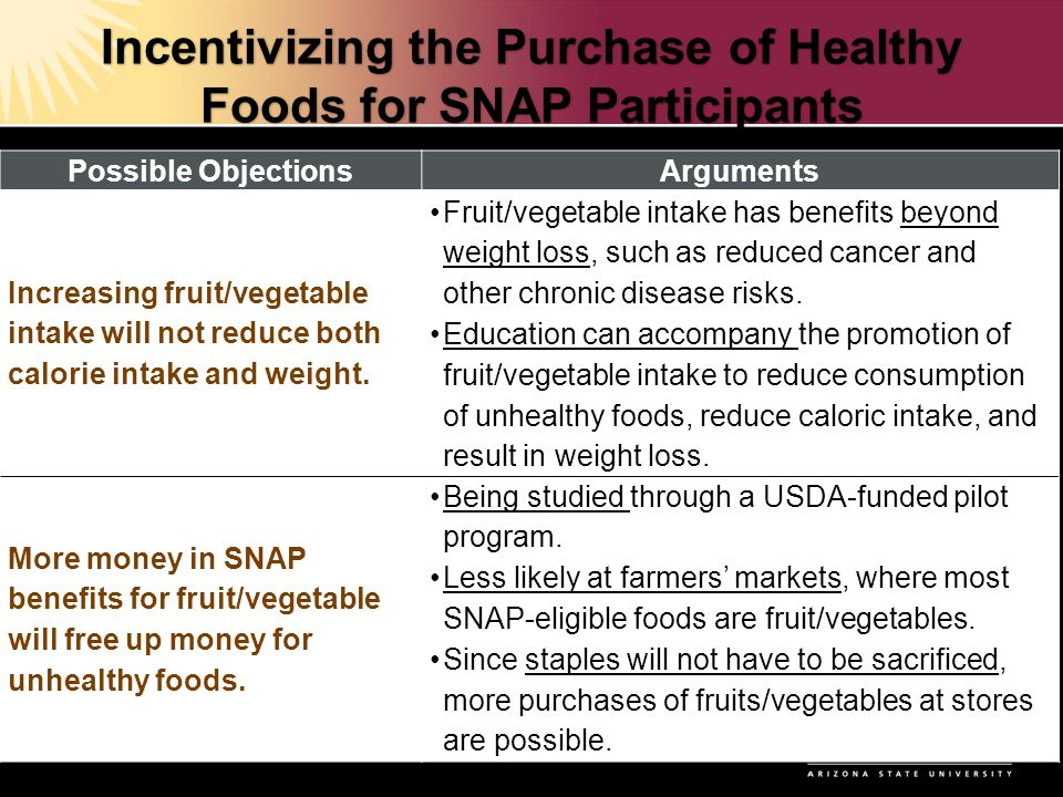 Incentivizing the Purchase of Healthy Foods for SNAP Participants Possible ObjectionsArguments Increasing fruit/vegetable intake will not reduce both calorie intake and weight.