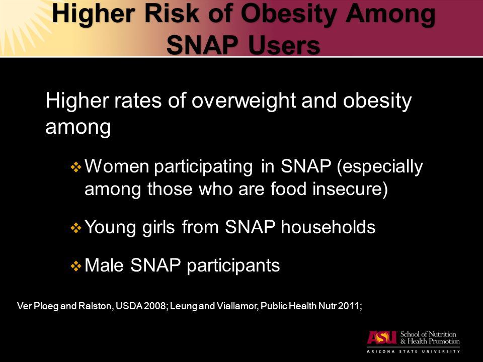 Higher Risk of Obesity Among SNAP Users Higher rates of overweight and obesity among  Women participating in SNAP (especially among those who are food insecure)  Young girls from SNAP households  Male SNAP participants Ver Ploeg and Ralston, USDA 2008; Leung and Viallamor, Public Health Nutr 2011;