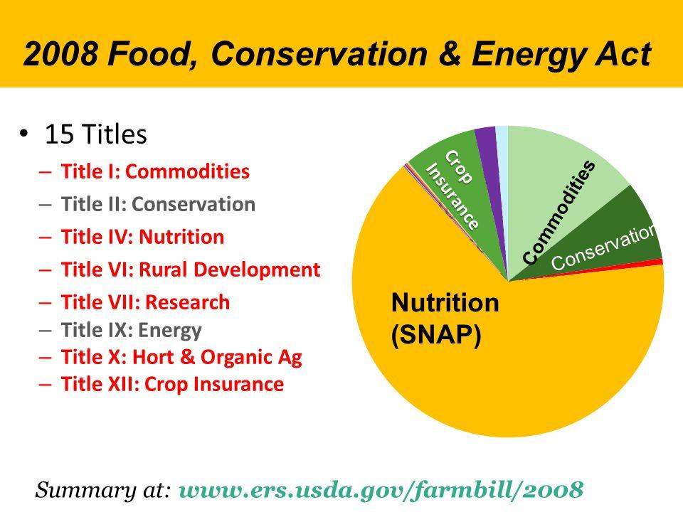 Health in the Farm Bill 1.