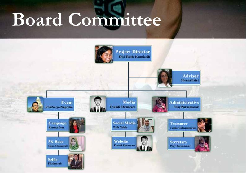 Board Committee