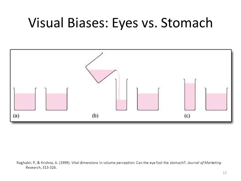 Visual Biases: Eyes vs.Stomach Raghubir, P., & Krishna, A.