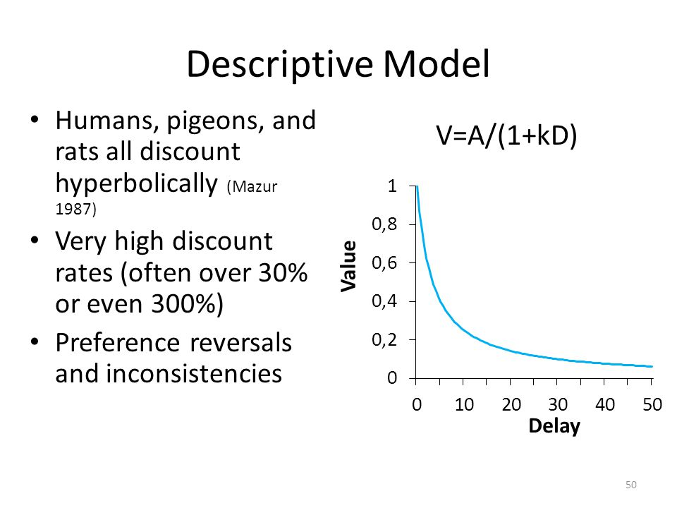 Descriptive Model Humans, pigeons, and rats all discount hyperbolically (Mazur 1987) Very high discount rates (often over 30% or even 300%) Preference reversals and inconsistencies V=A/(1+kD) Value 50