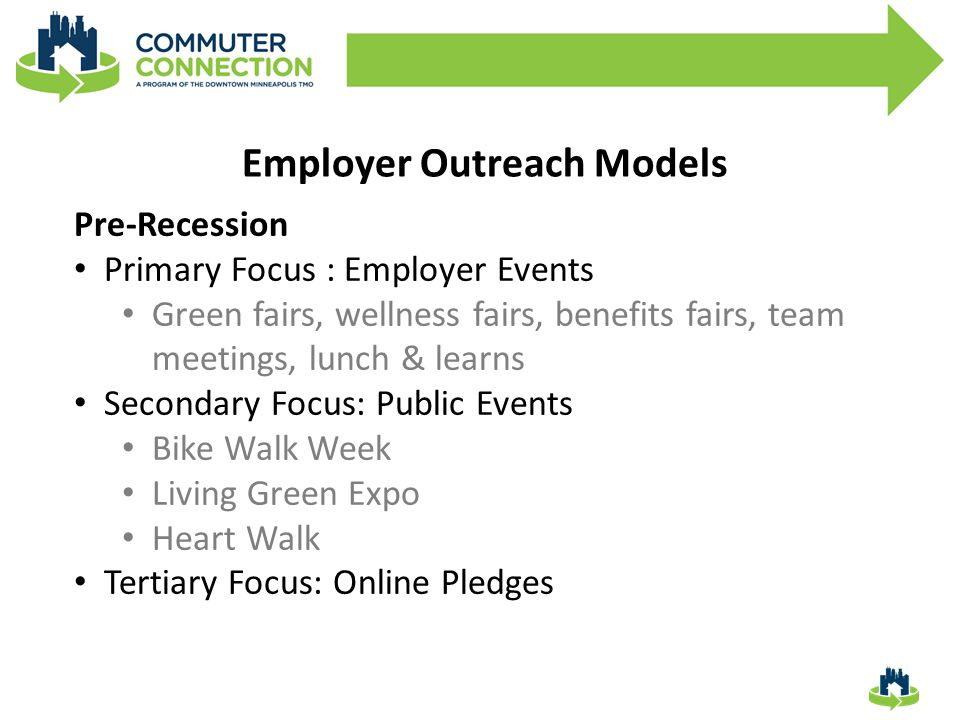 Employer Outreach Models Pre-Recession Primary Focus : Employer Events Green fairs, wellness fairs, benefits fairs, team meetings, lunch & learns Secondary Focus: Public Events Bike Walk Week Living Green Expo Heart Walk Tertiary Focus: Online Pledges