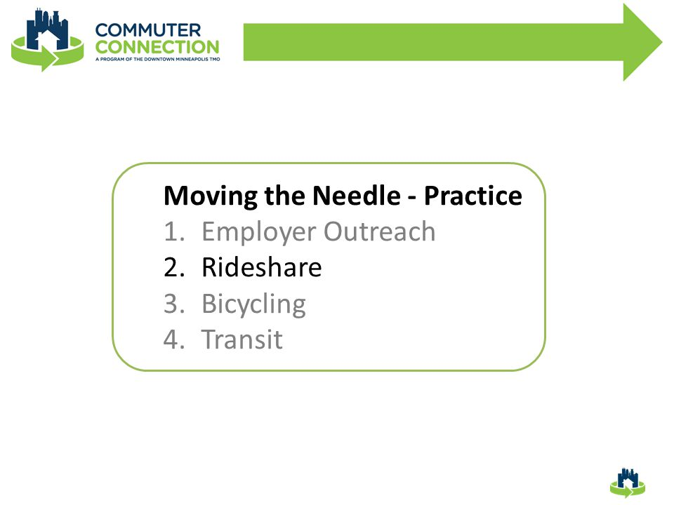 Moving the Needle - Practice 1.Employer Outreach 2.Rideshare 3.Bicycling 4.Transit