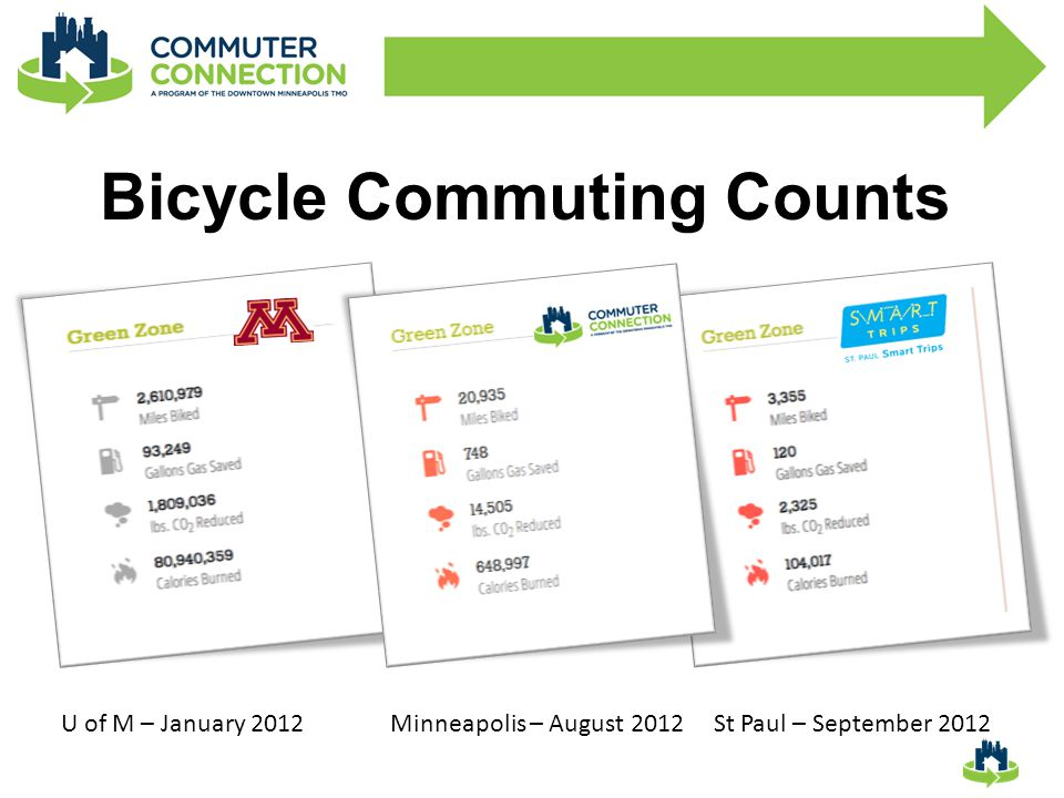 Bicycle Commuting Counts U of M – January 2012Minneapolis – August 2012St Paul – September 2012