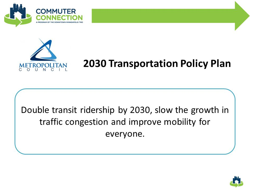 ACCESS MINNEAPOLIS Ten Year Transportation Action Plan Reduce the percentage of Minneapolis residents who drive alone to work to 61 percent by 2015.