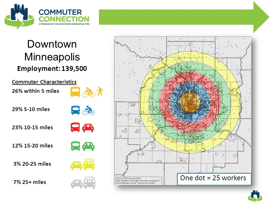 By 2015, inspire and empower 10,000 new commuters to use transportation alternatives and reduce drive alone trips by 4,800,000.