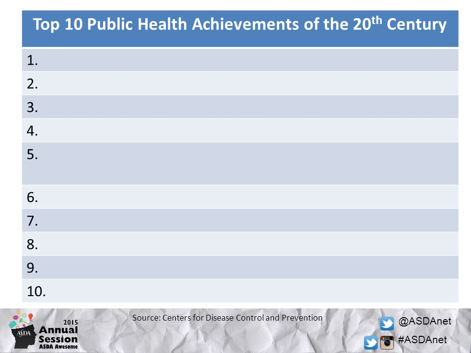 @ASDAnet #ASDAnet Top 10 Public Health Achievements of the 20 th Century 1.