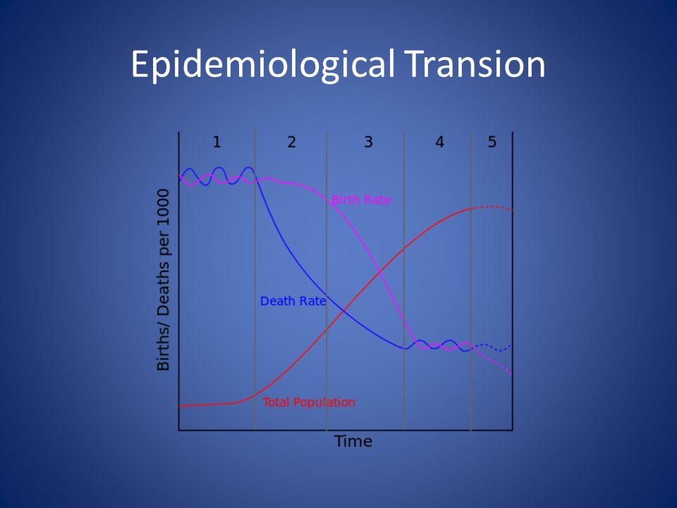 Epidemiological Transion