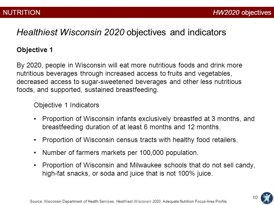 NUTRITION Objective 1 By 2020, people in Wisconsin will eat more nutritious foods and drink more nutritious beverages through increased access to fruits and vegetables, decreased access to sugar-sweetened beverages and other less nutritious foods, and supported, sustained breastfeeding.