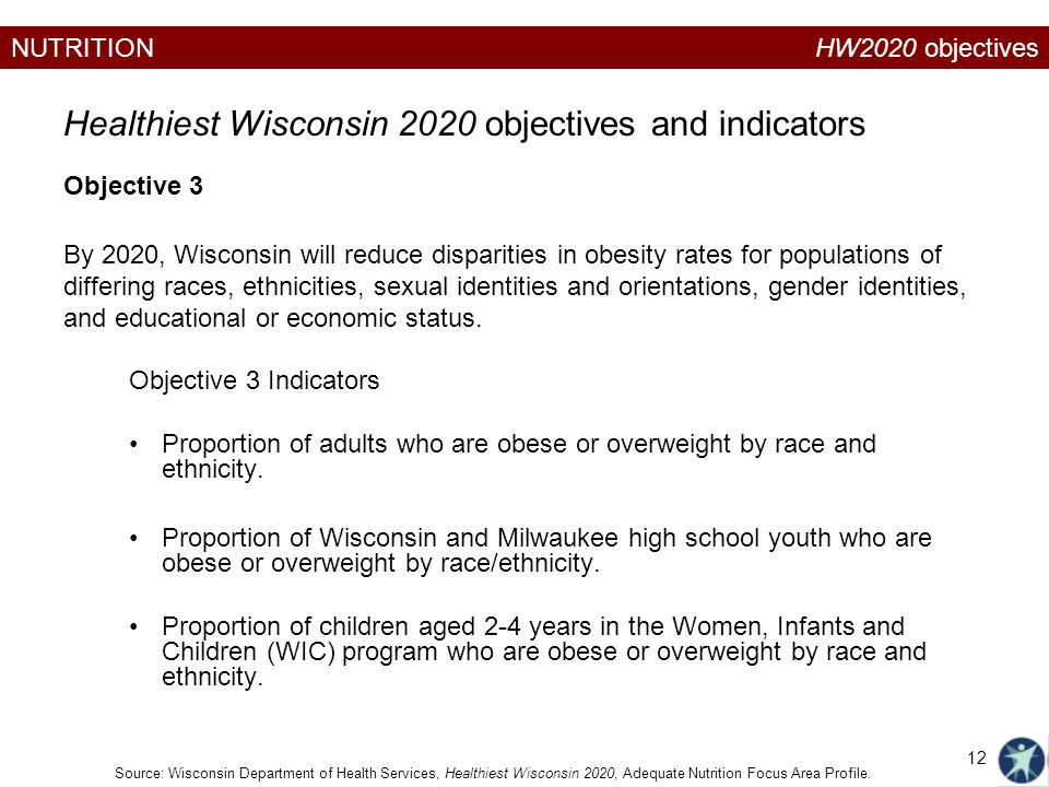 NUTRITION Objective 3 By 2020, Wisconsin will reduce disparities in obesity rates for populations of differing races, ethnicities, sexual identities and orientations, gender identities, and educational or economic status.