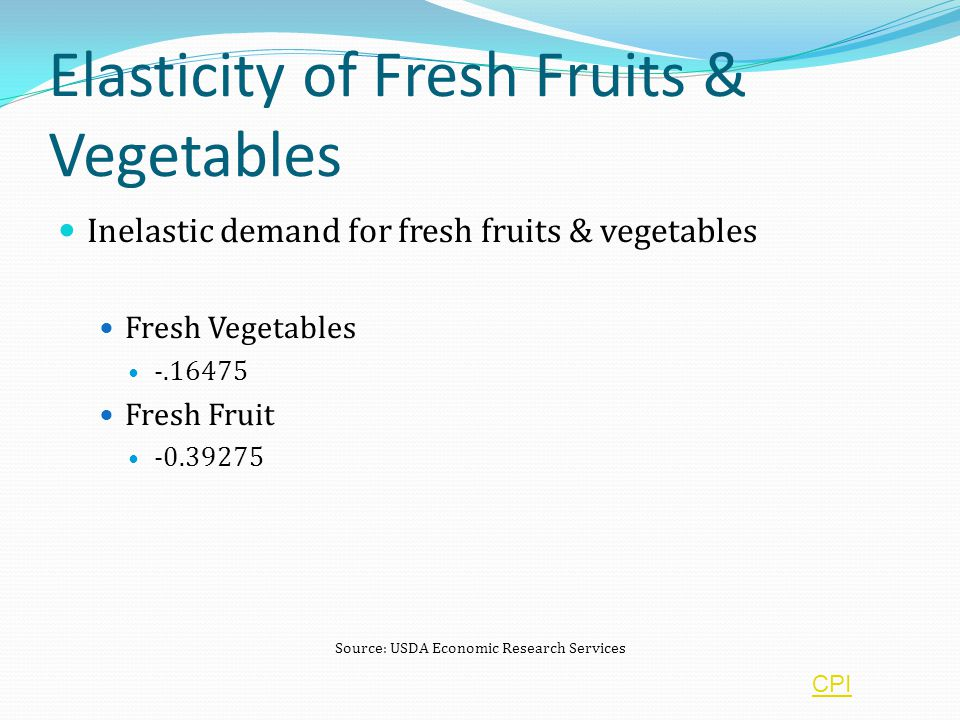 Elasticity of Fresh Fruits & Vegetables Inelastic demand for fresh fruits & vegetables Fresh Vegetables -.16475 Fresh Fruit -0.39275 Source: USDA Economic Research Services CPI