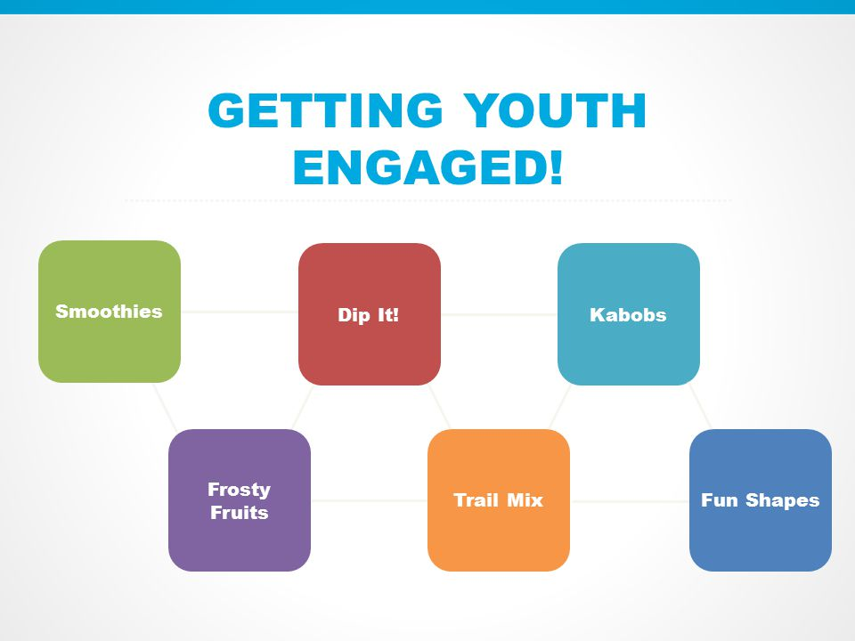 GETTING YOUTH ENGAGED! Smoothies Frosty Fruits Dip It! Trail Mix Kabobs Fun Shapes