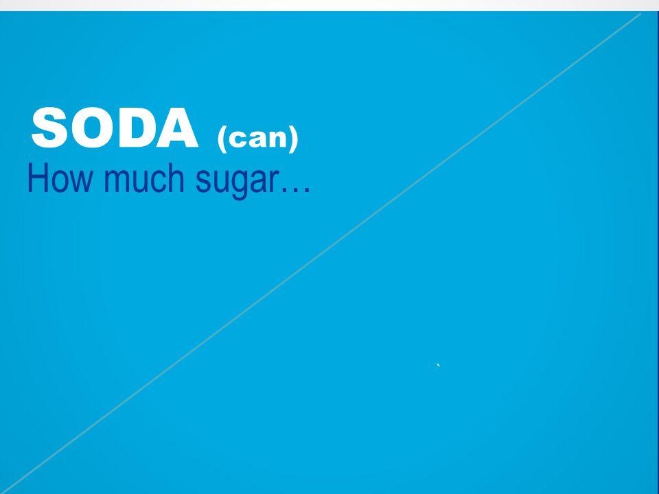 SODA (can) How much sugar… ~11 tsp. `