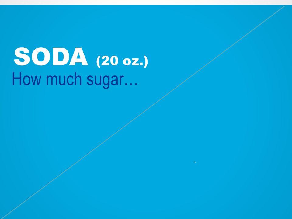 SODA (20 oz.) How much sugar… ~17 tsp. `