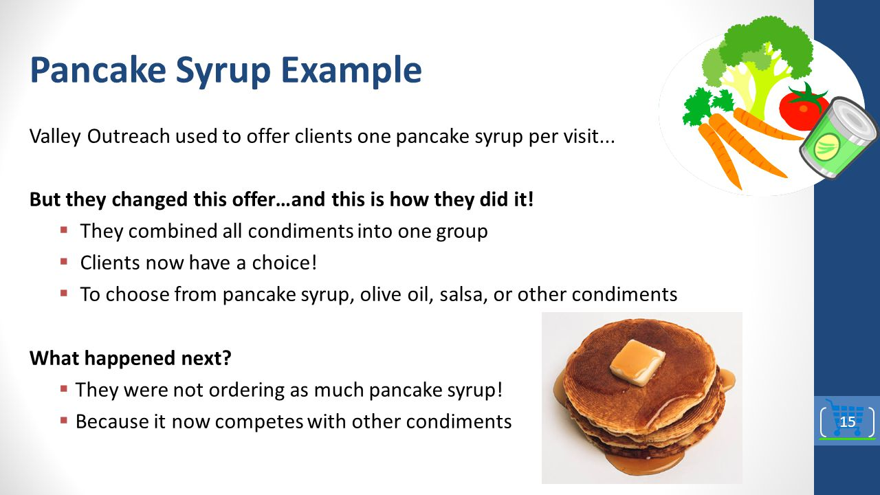 Pancake Syrup Example Valley Outreach used to offer clients one pancake syrup per visit...