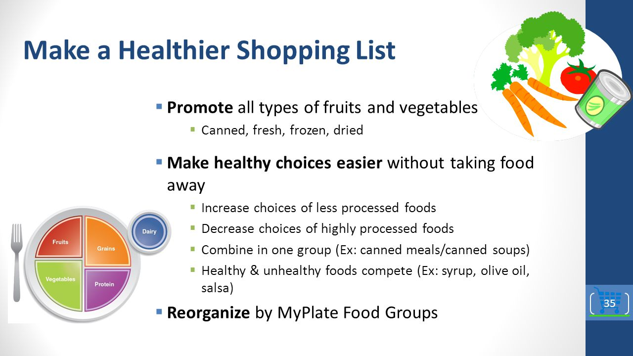 Promote all types of fruits and vegetables  Canned, fresh, frozen, dried  Make healthy choices easier without taking food away  Increase choices of less processed foods  Decrease choices of highly processed foods  Combine in one group (Ex: canned meals/canned soups)  Healthy & unhealthy foods compete (Ex: syrup, olive oil, salsa)  Reorganize by MyPlate Food Groups Make a Healthier Shopping List 35