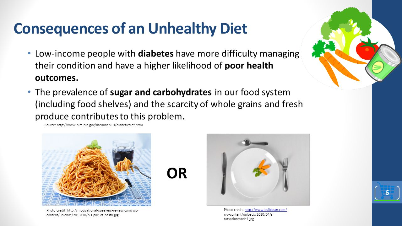 Consequences of an Unhealthy Diet Low-income people with diabetes have more difficulty managing their condition and have a higher likelihood of poor health outcomes.