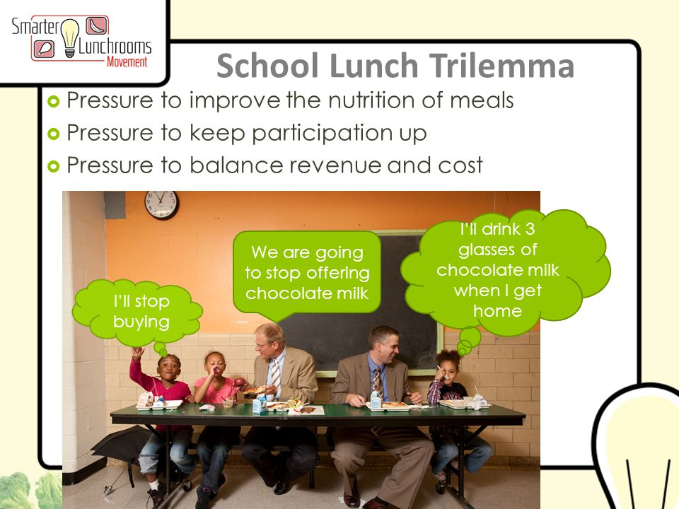 © BEN Center 2013 School Lunch Trilemma  Pressure to improve the nutrition of meals  Pressure to keep participation up  Pressure to balance revenue and cost We are going to stop offering chocolate milk I'll stop buying I'll drink 3 glasses of chocolate milk when I get home