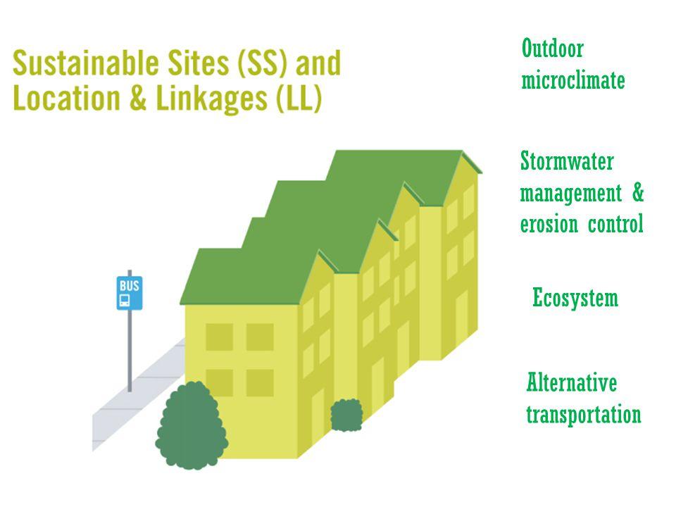 Stormwater management & erosion control Ecosystem Outdoor microclimate Alternative transportation