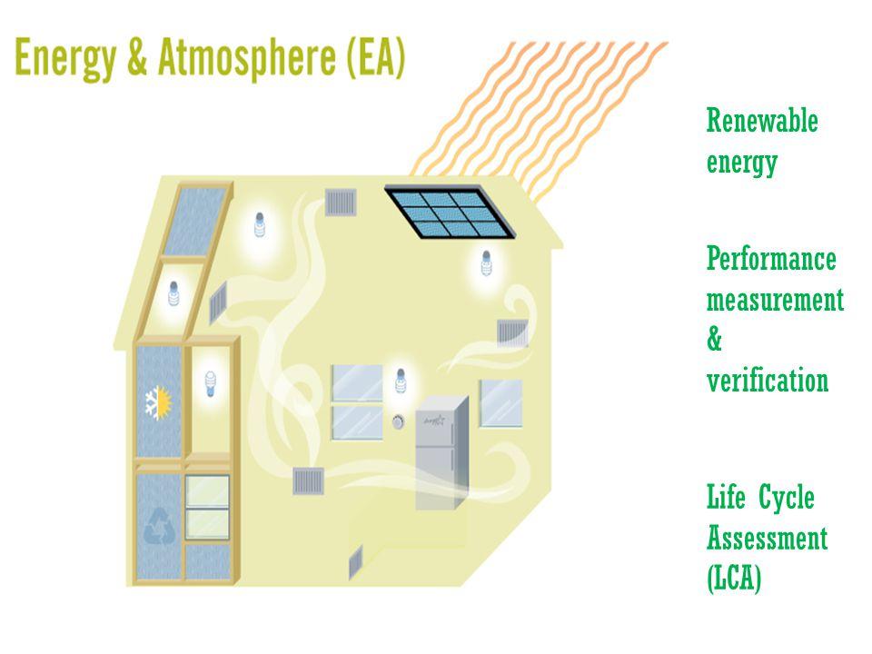 Renewable energy Performance measurement & verification Life Cycle Assessment (LCA)