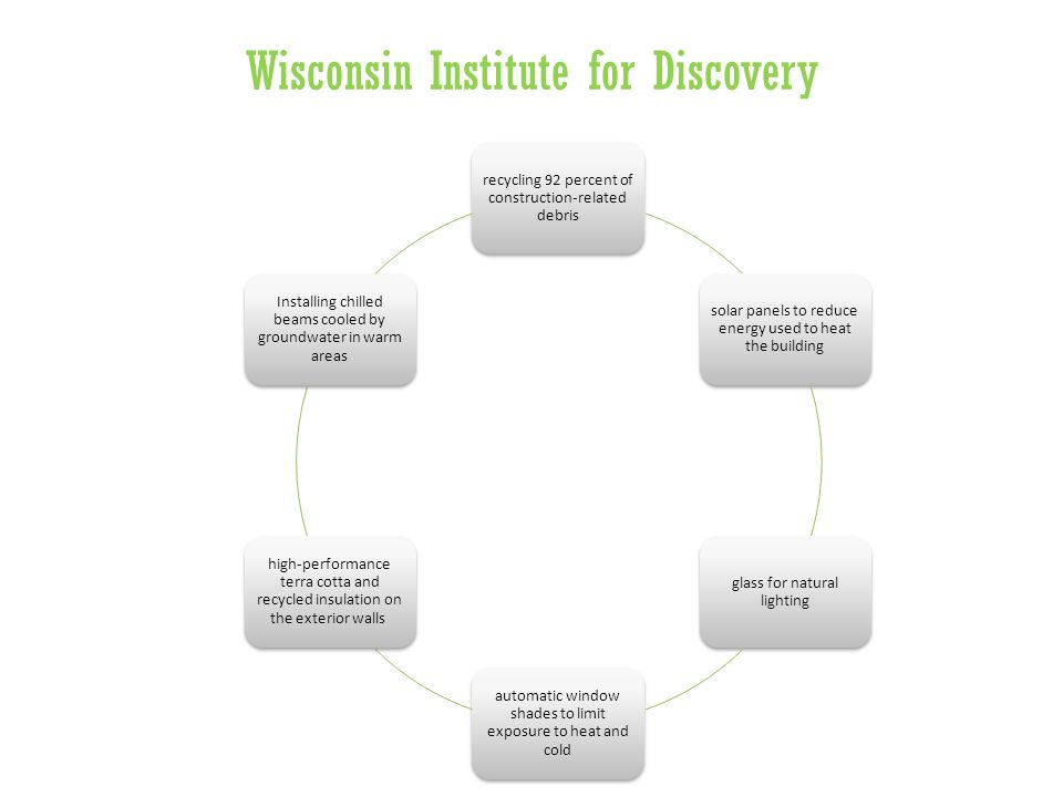 Wisconsin Institute for Discovery recycling 92 percent of construction-related debris solar panels to reduce energy used to heat the building glass fo
