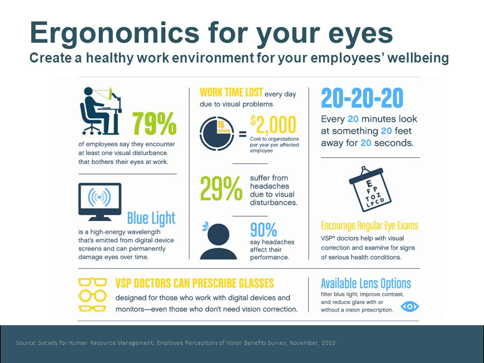 Ergonomics for your eyes Create a healthy work environment for your employees' wellbeing Source: Society for Human Resource Management, Employee Perce