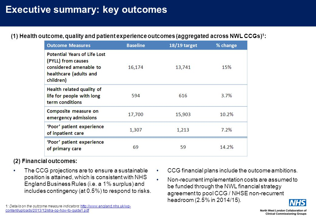 Executive summary: key outcomes (2) Financial outcomes: The CCG projections are to ensure a sustainable position is attained, which is consistent with NHS England Business Rules (i.e.