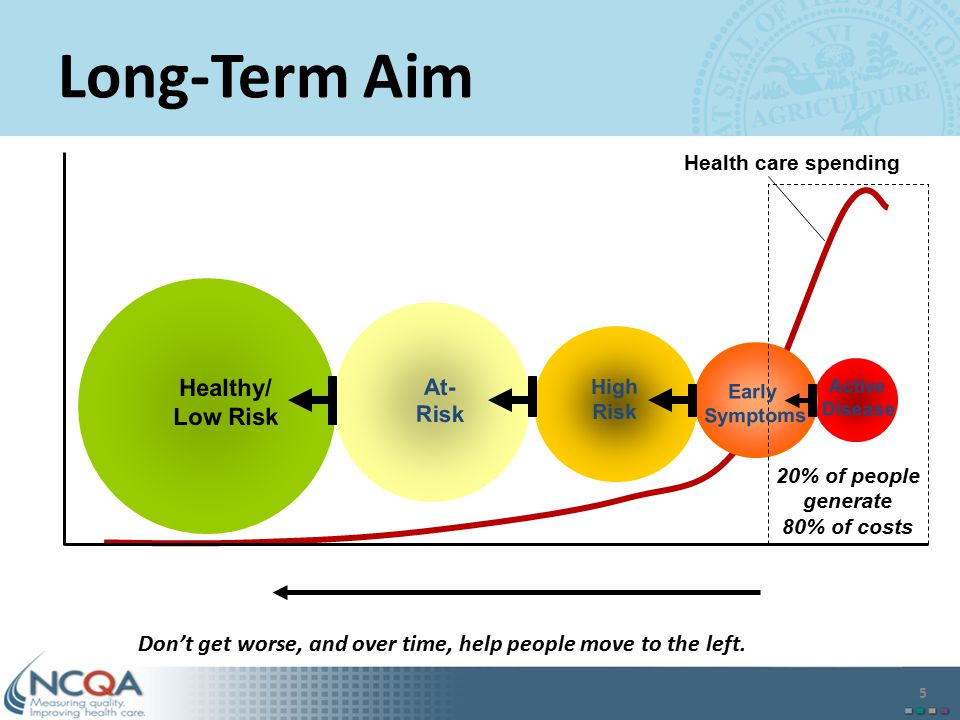 26 Healthways Well-Being Assessment Well-Being Report Resources www.tnsitechampions.com