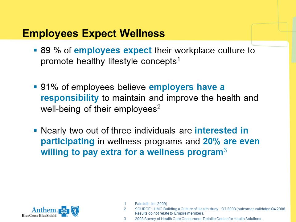 Employees Expect Wellness  89 % of employees expect their workplace culture to promote healthy lifestyle concepts 1  91% of employees believe employ
