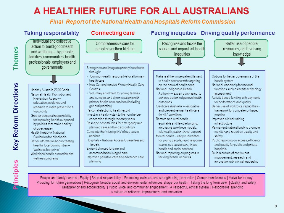 8 Final Report of the National Health and Hospitals Reform Commission Themes Key Reform Directions Individual and collective action to build good health and wellbeing – by people, families, communities, health professionals, employers and governments Comprehensive care for people over their lifetime Recognise and tackle the causes and impacts of health inequities Better use of people, resources, and evolving knowledge Healthy Australia 2020 Goals National Health Promotion and Prevention Agency – education, evidence and research to make prevention a top priority Greater personal responsibility for improving health supported by policies that make healthy choices easier Health literacy in National Curriculum for all schools Better information about creating healthy local communities – 'wellness footprints' Workplace health promotion and wellness programs Strengthen and integrate primary health care through: Commonwealth responsible for all primary health care New Comprehensive Primary Health Care Centres Voluntary enrolment for young families and complex and chronic patients with primary health care services (including general practice) Personal electronic health record Invest in a healthy start to life from before conception through the early years Reshape hospital roles for emergency and planned care and fund accordingly Complete the 'missing link' of sub-acute services Hospitals – National Access Guarantees and Targets Expand choices for care and accommodation in aged care Improved palliative care and advanced care planning Make real the universal entitlement to health services with targeting on the basis of health need National Indigenous Health Authority – expert purchasing to achieve better Indigenous health outcomes 'Denticare Australia' – restorative and preventive oral health care for all Australians Remote and rural health – equitable and flexible funding, innovative workforce models, telehealth, patient travel support Mental health – early intervention for y