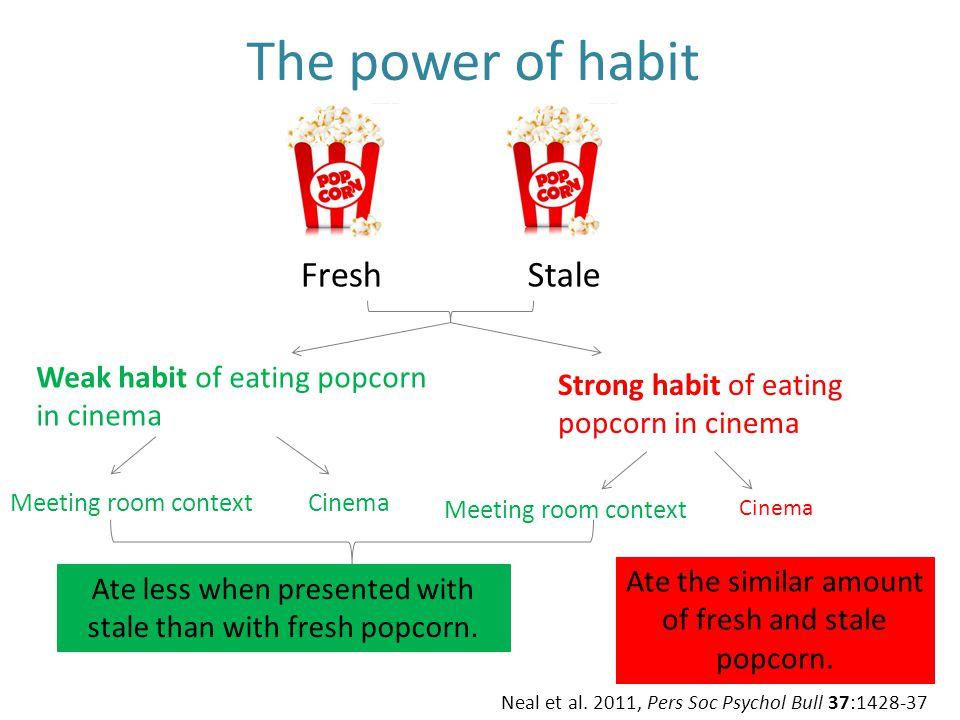 The power of habit Neal et al. 2011, Pers Soc Psychol Bull 37:1428-37 FreshStale Strong habit of eating popcorn in cinema Weak habit of eating popcorn