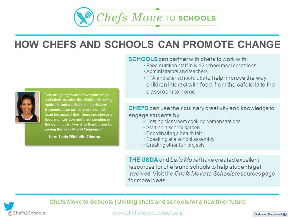 HOW CHEFS AND SCHOOLS CAN PROMOTE CHANGE SCHOOLS can partner with chefs to work with: Food nutrition staff in K-12 school meal operations Administrators and teachers PTA and after school clubs to help improve the way children interact with food, from the cafeteria to the classroom to home.
