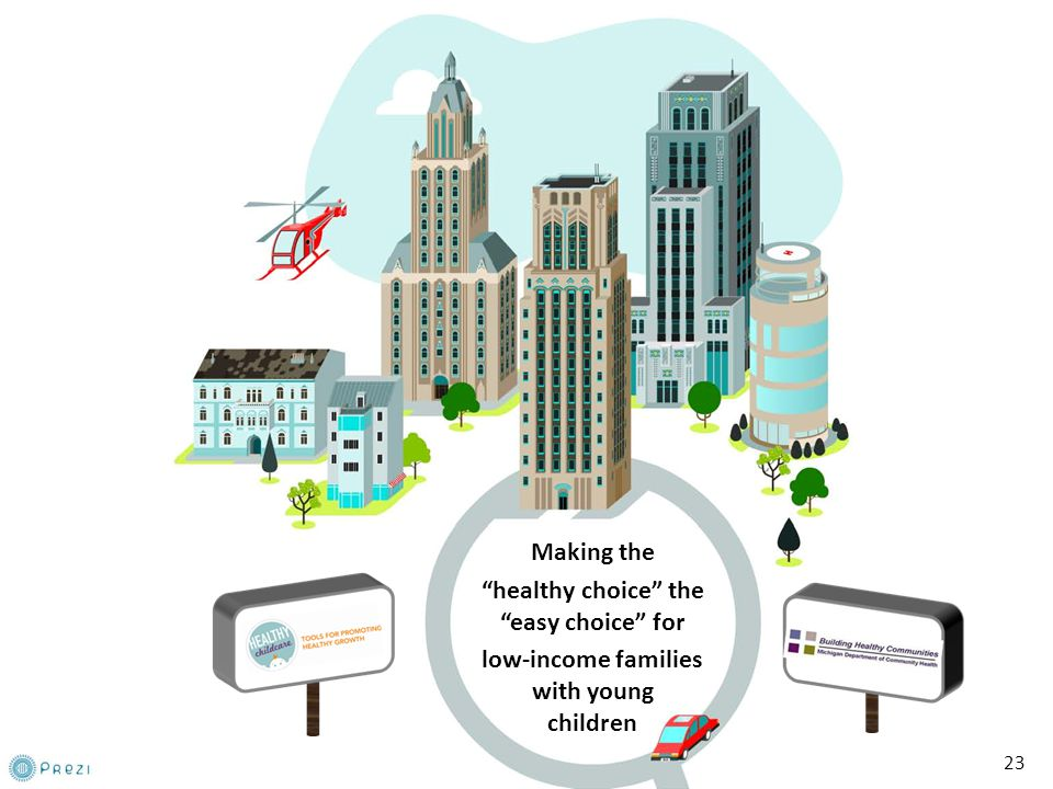 23 Making the healthy choice the easy choice for low-income families with young children 23
