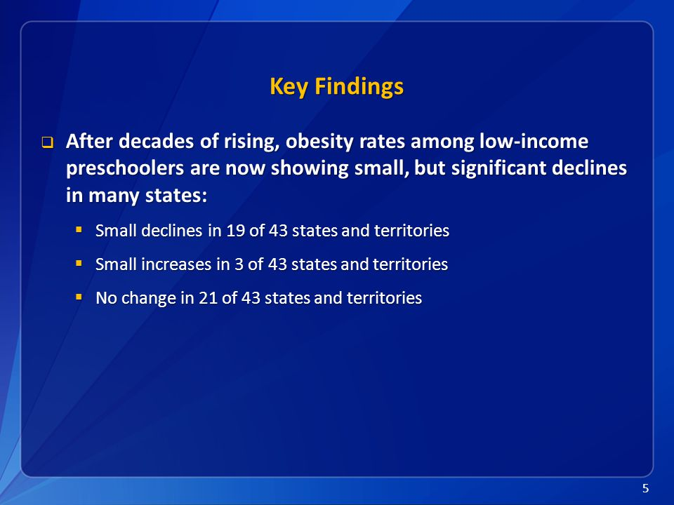 5 Key Findings  After decades of rising, obesity rates among low-income preschoolers are now showing small, but significant declines in many states:  Small declines in 19 of 43 states and territories  Small increases in 3 of 43 states and territories  No change in 21 of 43 states and territories